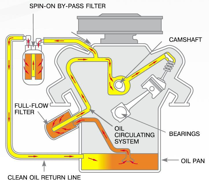 Turbo 350 Transmission Line Diagram on subaru body diagram
