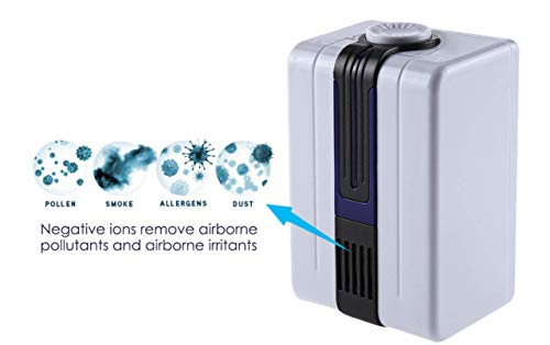 Atlas Wall Plug in Ionic Air Purifier With Blue Light